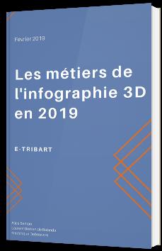Les métiers de l'infographie 3D en 2019