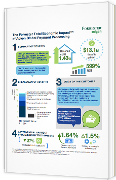 The Forrester Total Economic Impact of Adyen Global Payment Processing