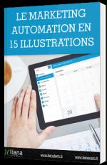 Le Marketing automation en 15 illustrations